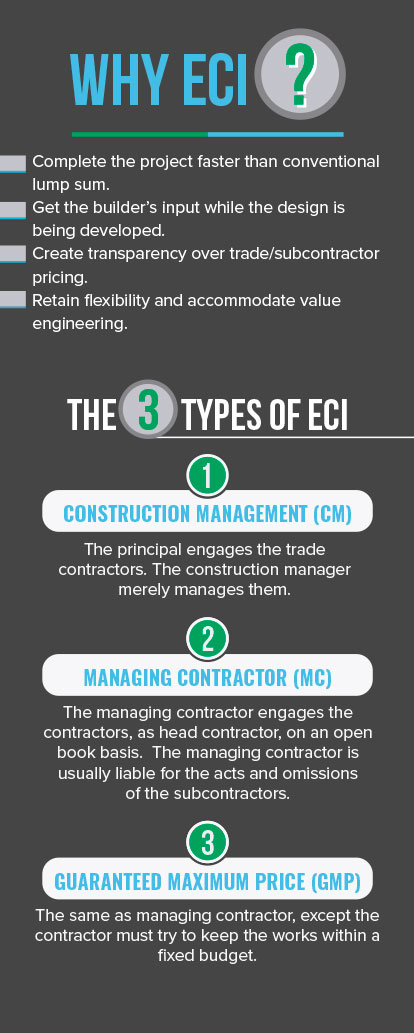 Early contractor involvement
